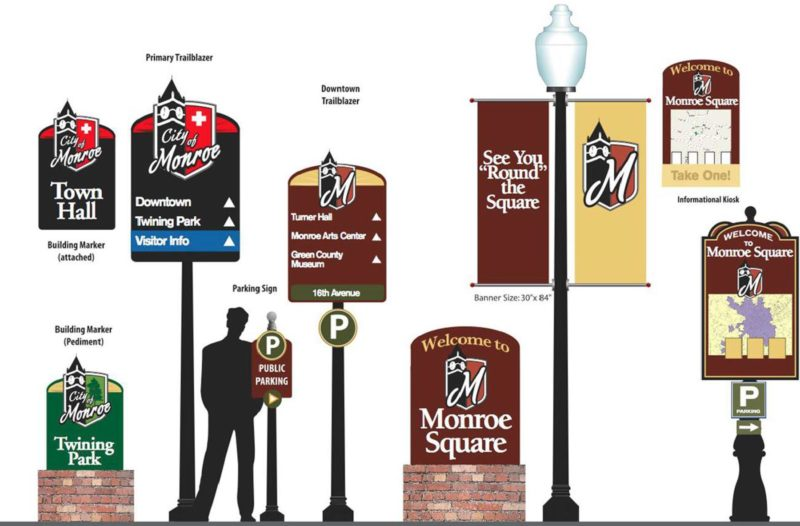 Elements of a comprehensive wayfinding signage system in Monroe, WI (by Arnett Muldrow)